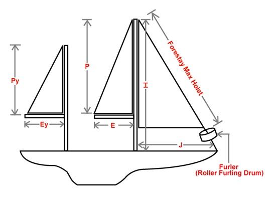 Second Wind Sails